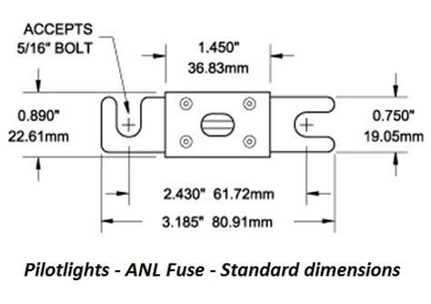 anl fuse    pilotlightsnet