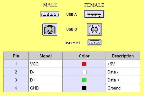 Usb Mouse Wiring Diagram Power by Digital Noise Mouse Distortion Solution Dedicated Pc