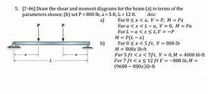 Wiring Diagram Database  Draw The Shear Diagram For The