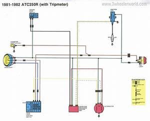 Honda Gx620 Ignition Wiring Diagram
