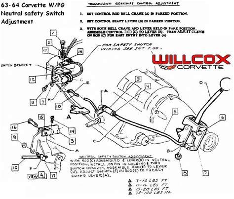 Impala Wiring Diagram Fuse Box