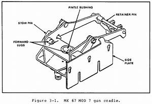 fm 23 27 chptr 3 ground and vehicle mounts With mk19 mod 3 diagram