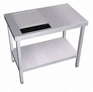 Pro Inox Nantes : meubles bas de cuisine comparez les prix pour professionnels sur page 1 ~ Medecine-chirurgie-esthetiques.com Avis de Voitures