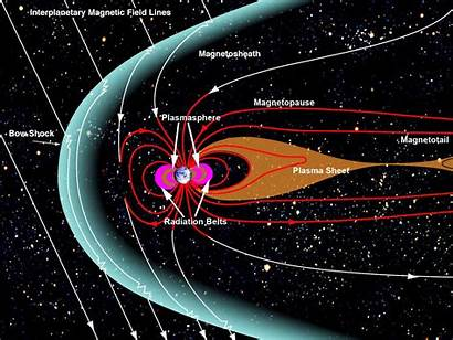 Planet Magnetic Earth Field Does Solar Auroras