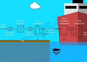 Marine 50 Amp Shore Power Wiring Diagram