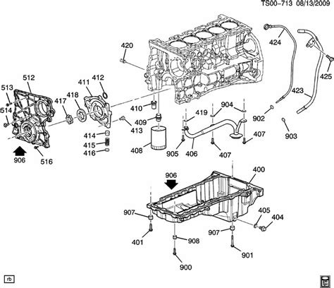 2005 Gmc Engine Diagram by Leak From Front Of The Engine Chevrolet Colorado