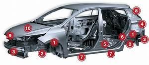 Traitement Anti Corrosion Chassis Voiture : antirouille m tropolitain une expertise unique au qu bec ~ Melissatoandfro.com Idées de Décoration