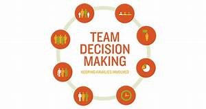 Team Decision Making: A Better Way To Assess Child Safety ...