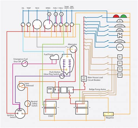 pontoon boat wiring schematic free wiring diagram