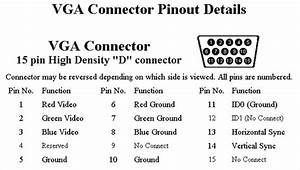 what 15 pin vga carries 39wake up39 signal to a monitor quora With vga pinout to s video wiring diagram further dvi to vga pinout diagram