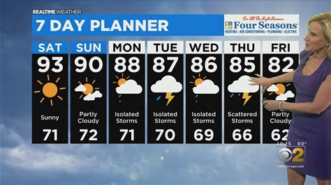 73 f south loop station|report. Chicago Weather: Total Beach Weekend Ahead - News, Sports ...