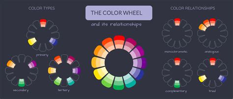 color significance an easy approach to color theory in graphic design