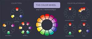 Basic Colour Theory For Everyone