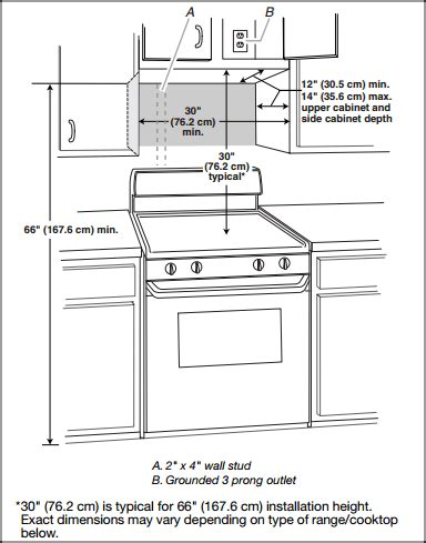 Average Depth Of Kitchen Cabinets by Kitchen Cabinet Sizes What Are Standard Dimensions Of