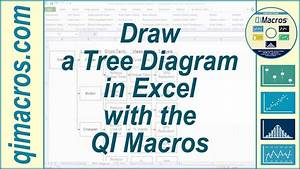 How To Draw Chart In Excel Draw A Tree Diagram In Excel With The Qi Macros Youtube