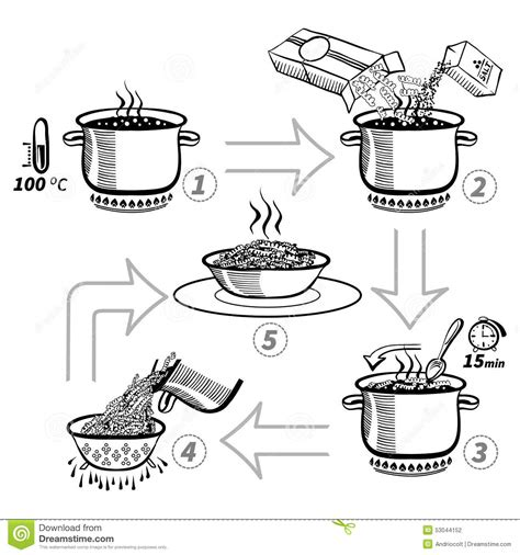 info recette cuisine cooking pasta by recipe infographic stock vector image 53044152