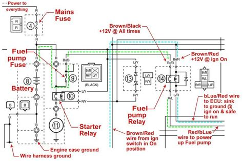 Yamaha Grizzly Wiring Diagram