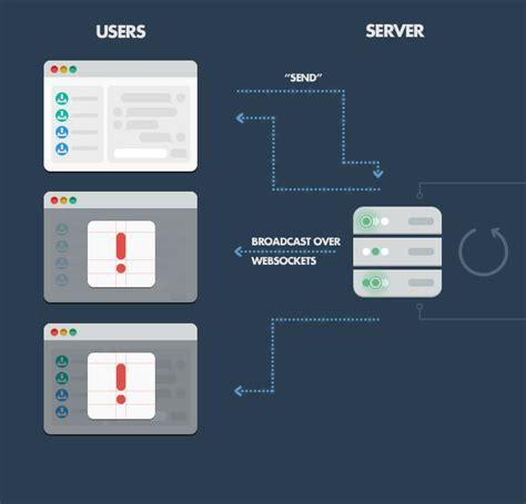 nodejs  comprehensive tutorial  examples