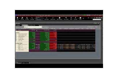 Brokers Interactive Models Interactivebrokers Choose Account
