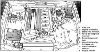 bmw 745i problems 2002 bmw 745i brake fluid power steering fluid