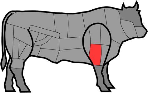 file beef cuts macreuse 224 pot au feu highlighted svg wikimedia commons