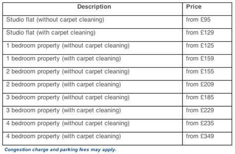 1 Bedroom Apartment Cleaning Prices