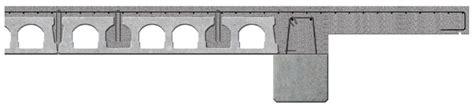fb groupe gamme industrielle solutions sur mesure liaisons sp 233 cifiques