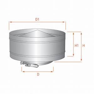 Tubage Inox Double Paroi 150 : chapeau anti pluie double paroi r novation 100 150 ~ Premium-room.com Idées de Décoration