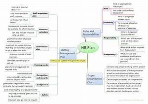 human resource plan template pmbok gallery template With human resource plan template pmbok