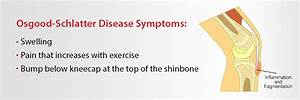 Osgood Schlatter Disease Symptoms Causes Treatments