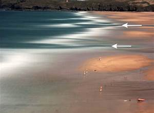 New Understanding Of Rip Currents Could Save Lives