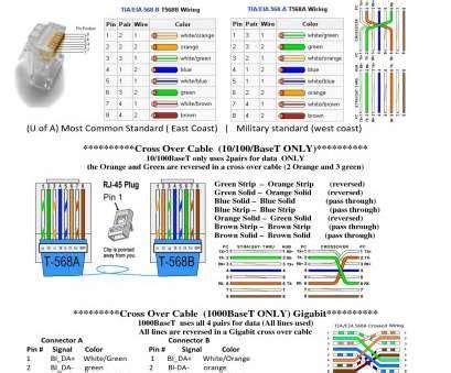 Rj 14 Wiring by 9 Most Rj45 Data Wiring Diagram Photos Tone Tastic