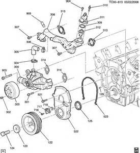 similiar 3 1l engine diagram keywords diagram further 2000 chevy bu cam sensor on 3 1l engine diagram