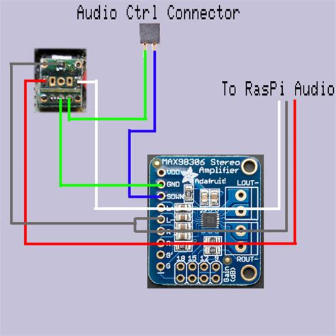 Headphone Stereo Wiring Guide by Wiring Audio Raspberry Gear Adafruit Learning System