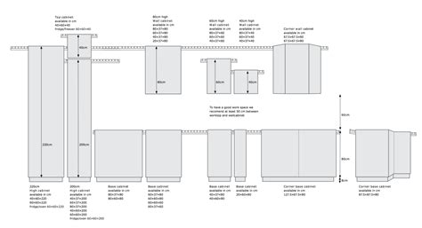 Kitchen Planner Dimensions by The Comprehensive Guide To The Ikea Kitchen Planner Home