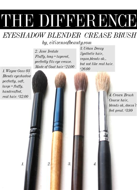 The One Makeup Brush You Need Citizens Of Beauty