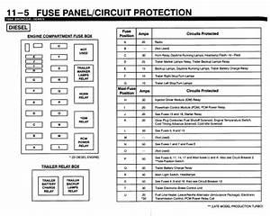 Ford Transit Fuse Box Diagram 2005