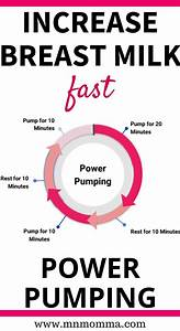 Power Pumping Tips To Increase Your Milk Supply  If You U0026 39 Re