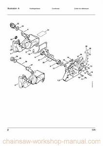 Stihl 025 Chainsaw Parts Diagram