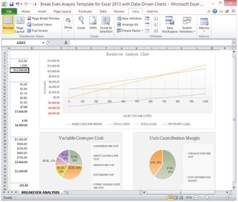 contribution margin analysis excel template break even analysis template for excel 2013 with data