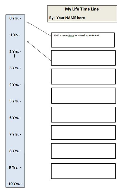 timeline template 10 points 5th grade my life time line template 10 yrs k 5 computer lab