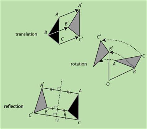 Computer Graphics Reflection Transformation  Student Study Hub