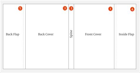 book jacket template 10 ways to get more from your ux workshop