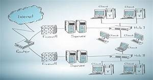 What Is A Network Topology Mapper