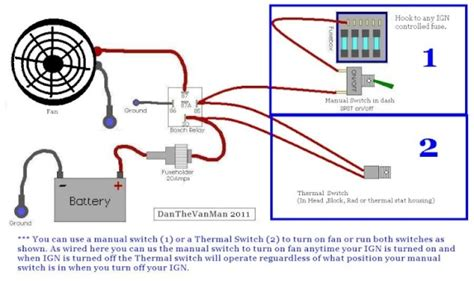 Electric Ac Wiring Diagram With Three Fan by How To Electric Fan Install The Basics