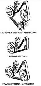 Solved Need Diagram For Serpentine Belt Replacement