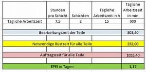 Excel Arbeitszeit Berechnen Formel : epei every part every interval ~ Themetempest.com Abrechnung