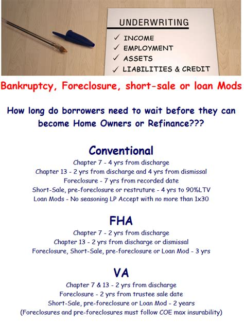 Louisville Kentucky Mortgage Lender For Fha, Va, Khc, Usda. Elementary School Shooting Ruler For Iphone. Free Websites For Business Owners. Technology In Health Care System. Online Accredited Colleges And Universities. High Yield Dividend Stock What Does A Dvr Do. Tattoo Removal Philadelphia Web Based Sftp. Culinary Arts School In Texas. Tampa Real Estate Lawyer Foundation Repair Mn
