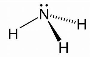 Difference Between Ammonia And Ammoniacal Nitrogen