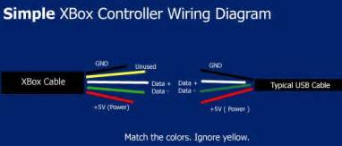 similiar xbox 360 controller wiring diagram keywords diagram xbox controller usb wiring diagram xbox 360 wired controller